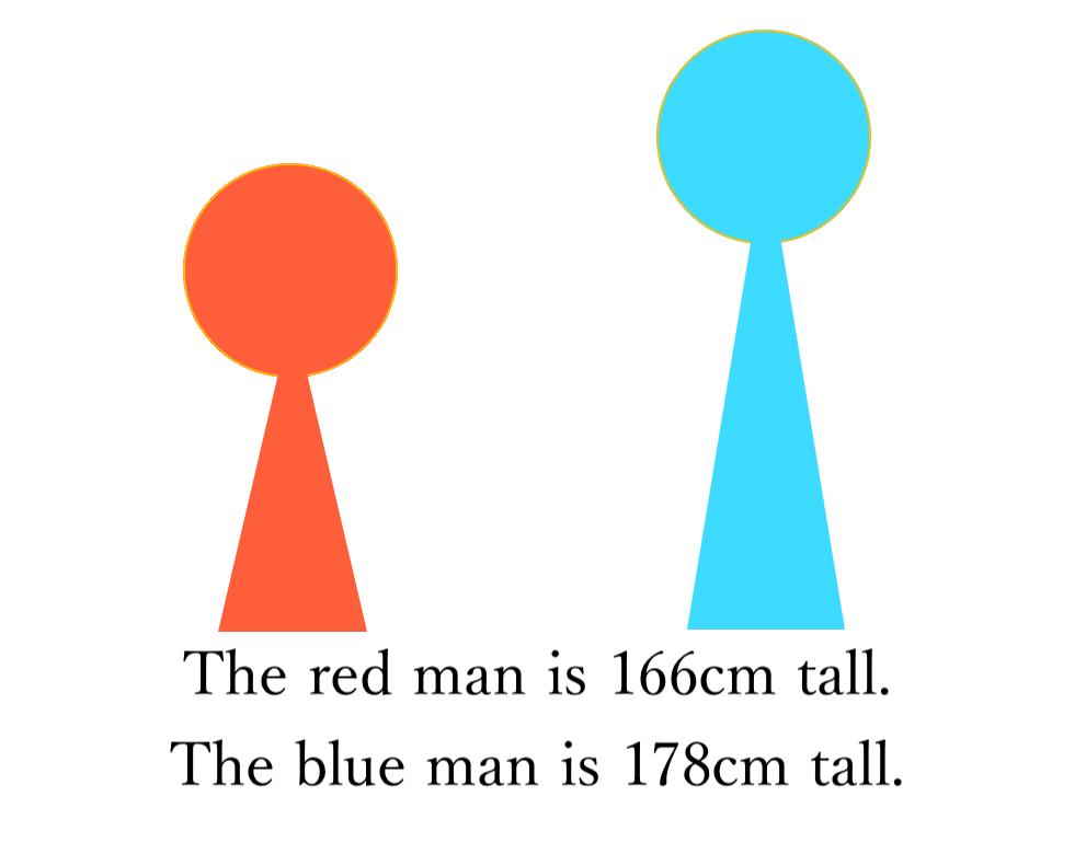 2つのものを比べる図です。(筆者作成)