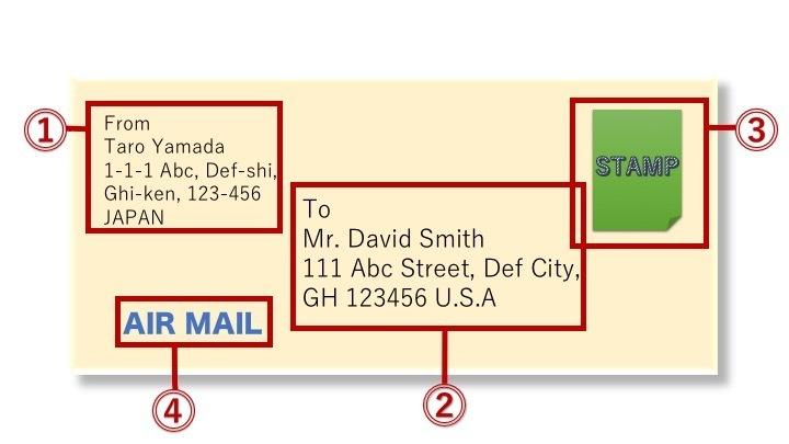 英文レターの封筒に宛名書きの説明です。