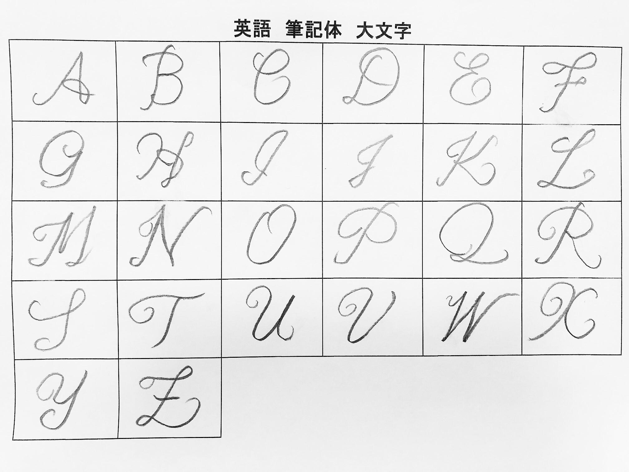 英語 大文字 筆記体。