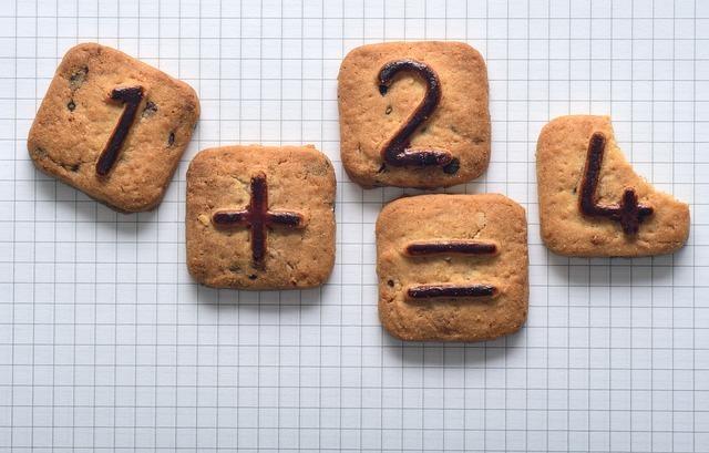 5枚のクッキー「1 + 2 = 4」