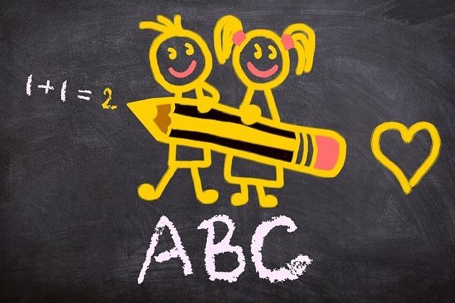 黒板と文字ABC