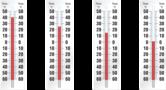 温度を表す英語表現|気温・水温・体温を表す摂氏・華氏は何て言う?